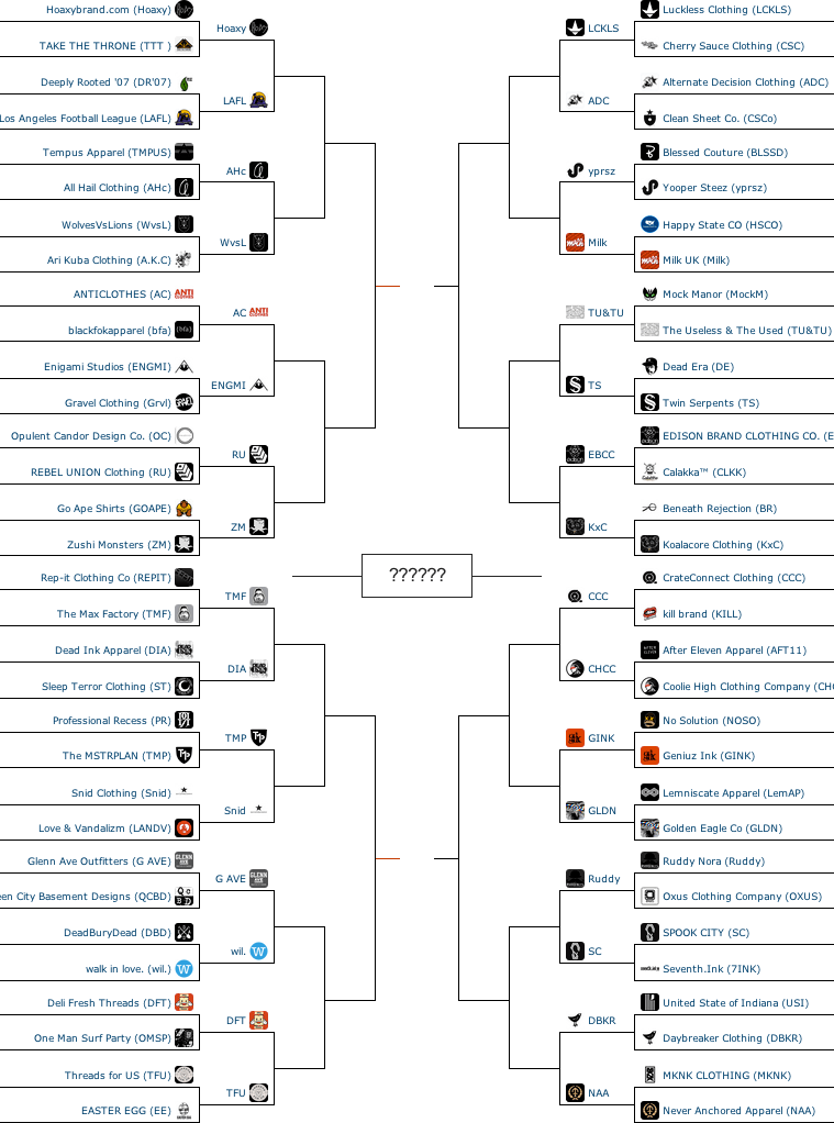 teemadness-bracket